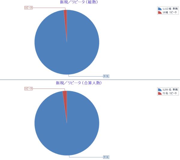 予定実績検索_グラフ